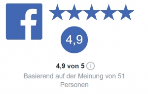Café Bad Tölz Facebook Bewertungen